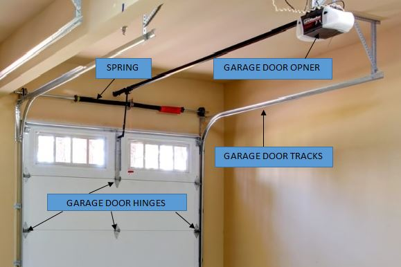 hill pittsburgh nc garage repair service mint door plus